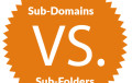 Website Architecture: Subfolders vs. Subdirectory for Your Blog